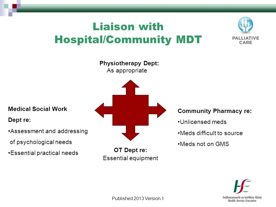 Liaison with Hospital/Community MDT
