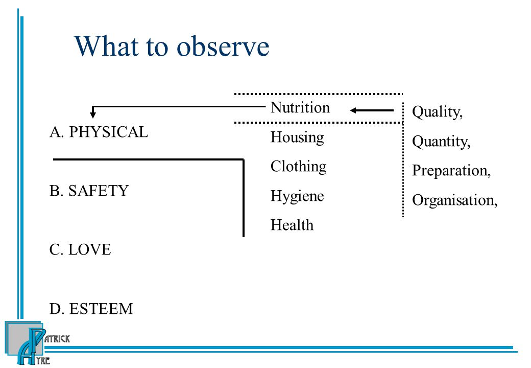What to observe Nutrition Housing Clothing Hygiene Health Quality,