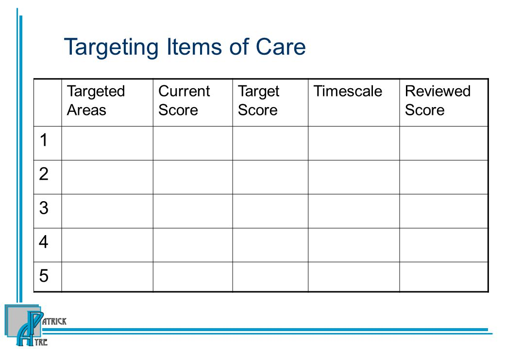 Targeting Items of Care