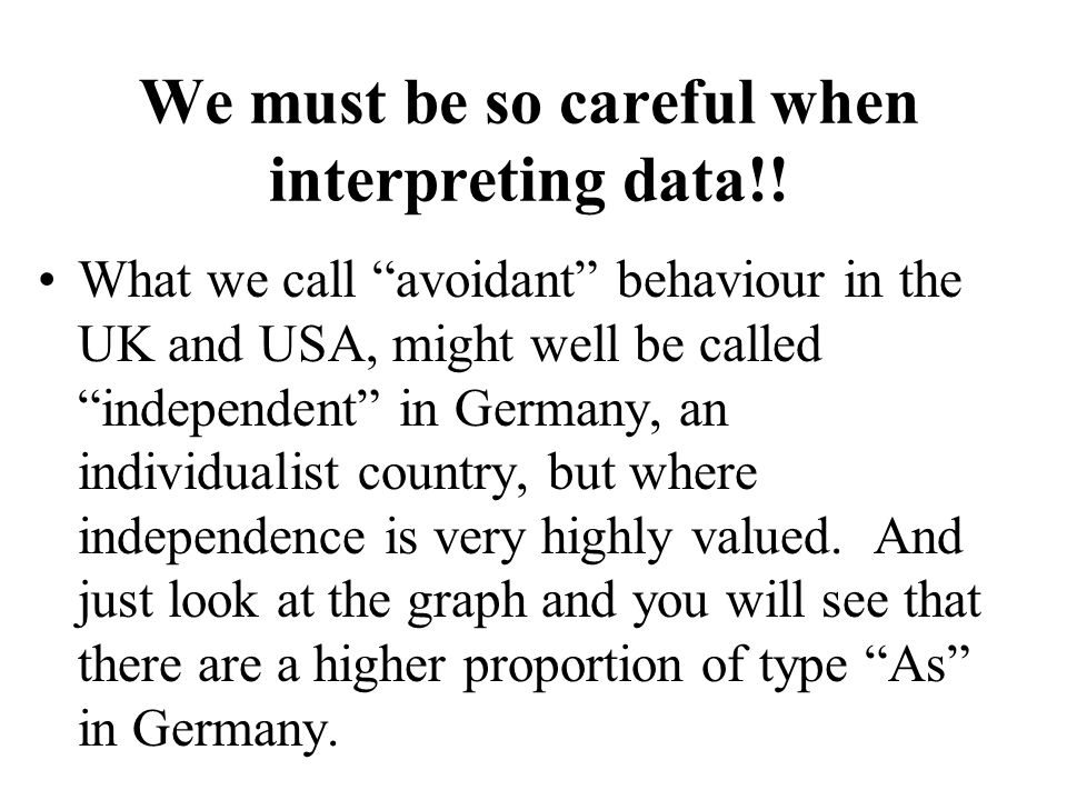 We must be so careful when interpreting data!!