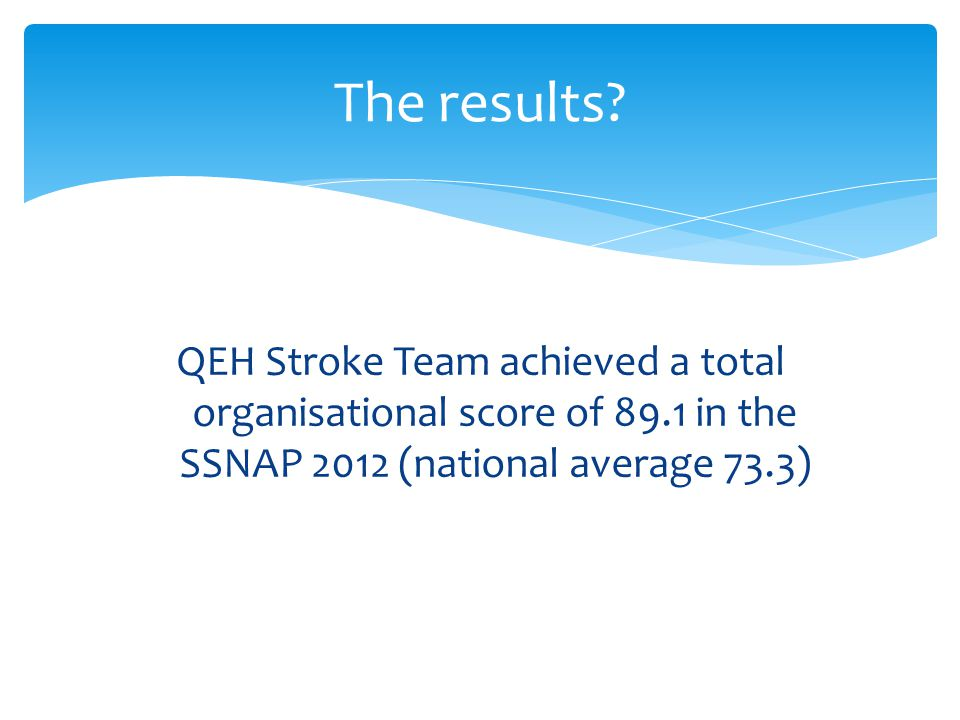 The results QEH Stroke Team achieved a total organisational score of 89.1 in the SSNAP 2012 (national average 73.3)