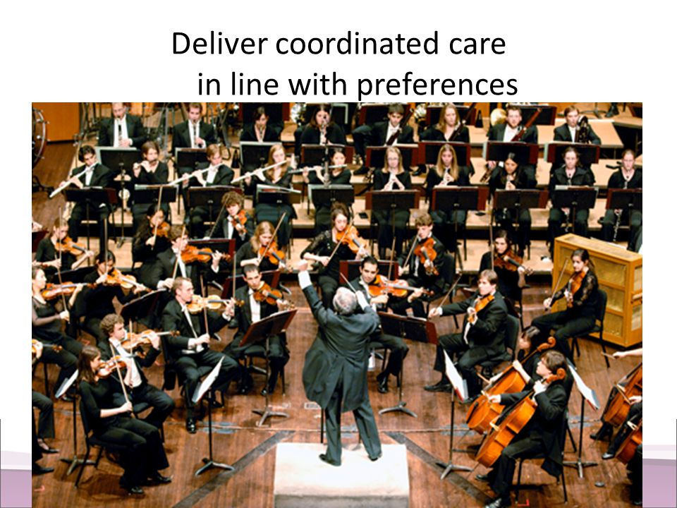 Deliver coordinated care in line with preferences