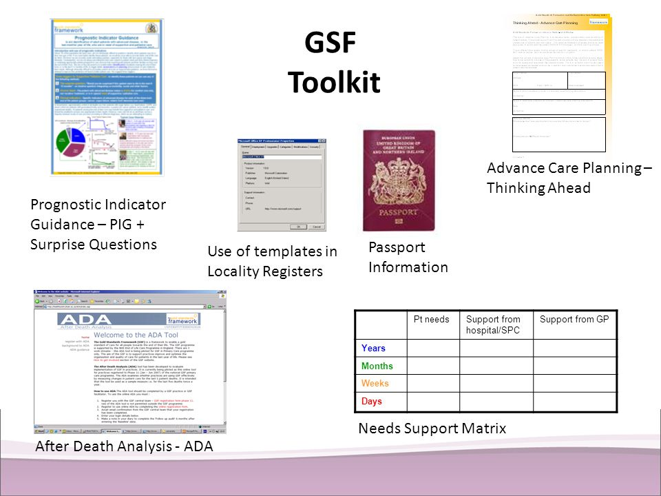 GSF Toolkit Advance Care Planning – Thinking Ahead
