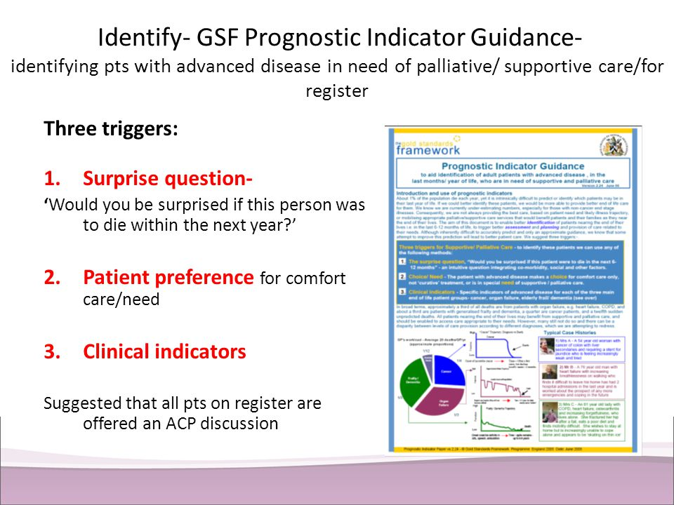 Identify- GSF Prognostic Indicator Guidance- identifying pts with advanced disease in need of palliative/ supportive care/for register