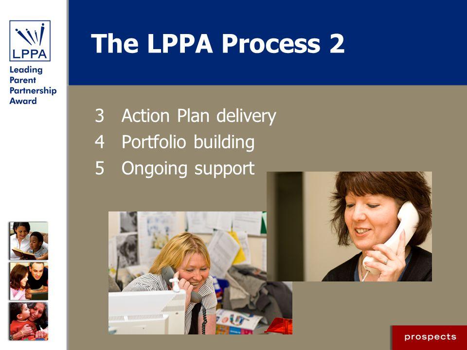 The LPPA Process 2 3 Action Plan delivery 4 Portfolio building