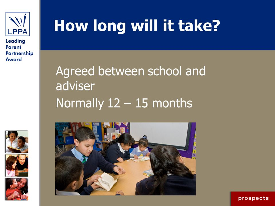 How long will it take Agreed between school and adviser