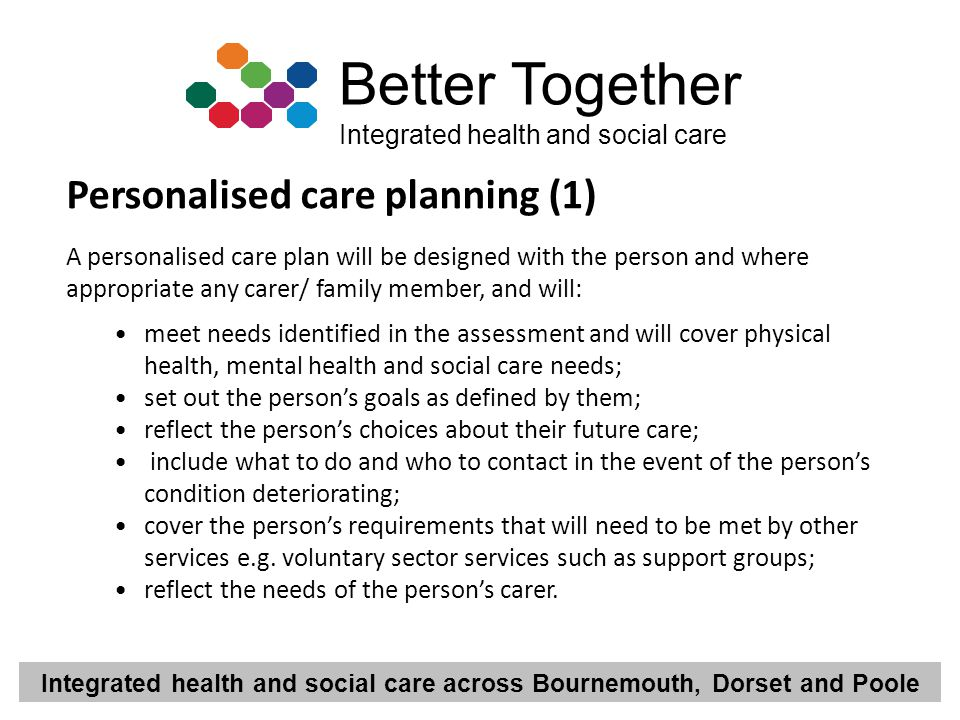 Personalised care planning (1)