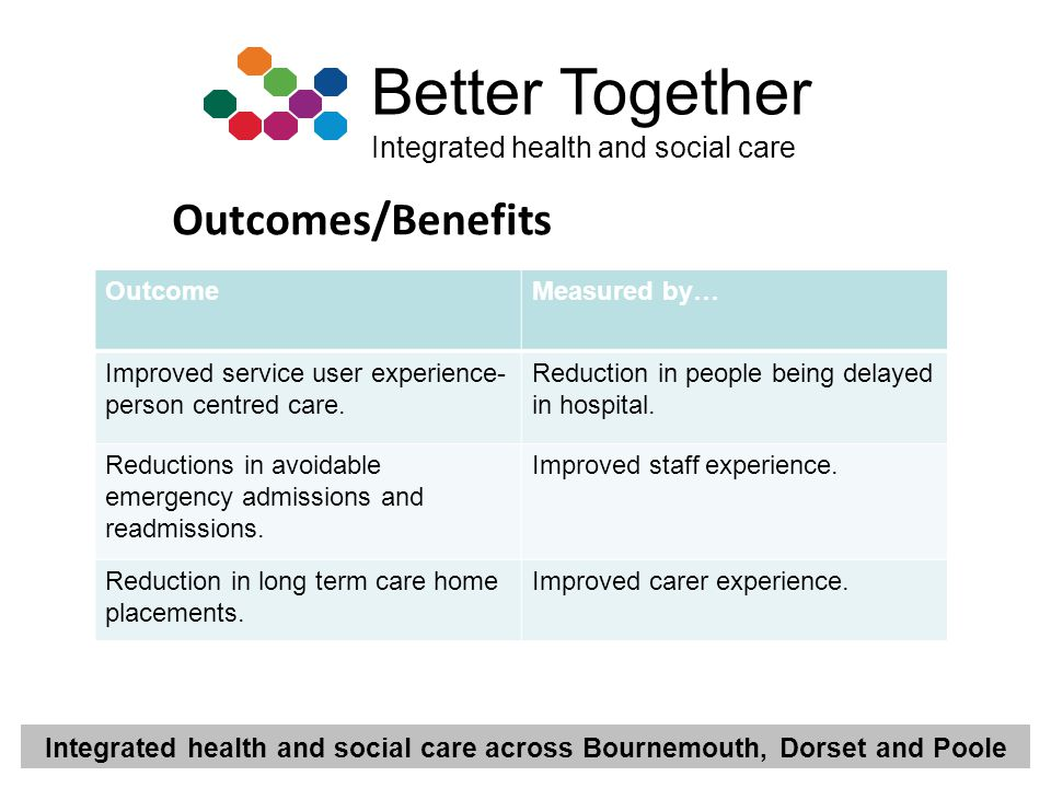 Outcomes/Benefits Outcome Measured by…