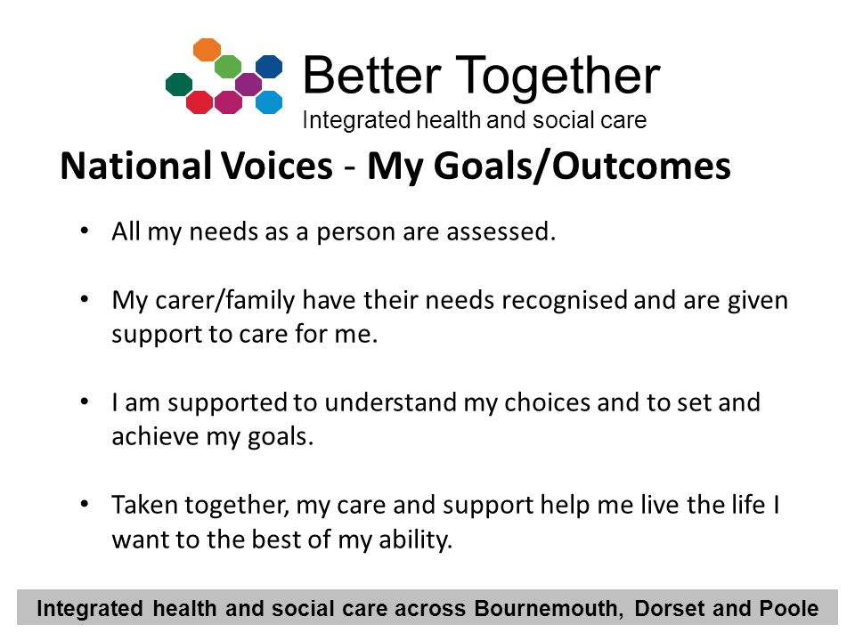National Voices - My Goals/Outcomes