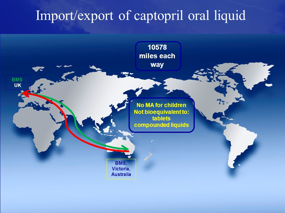 Import/export of captopril oral liquid