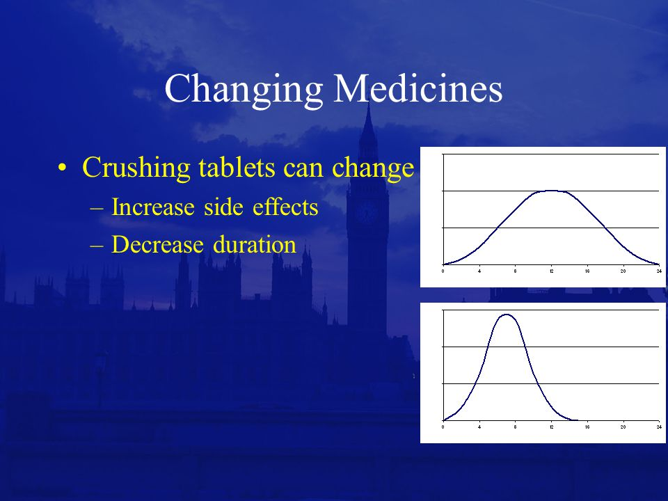 Changing Medicines Crushing tablets can change profile