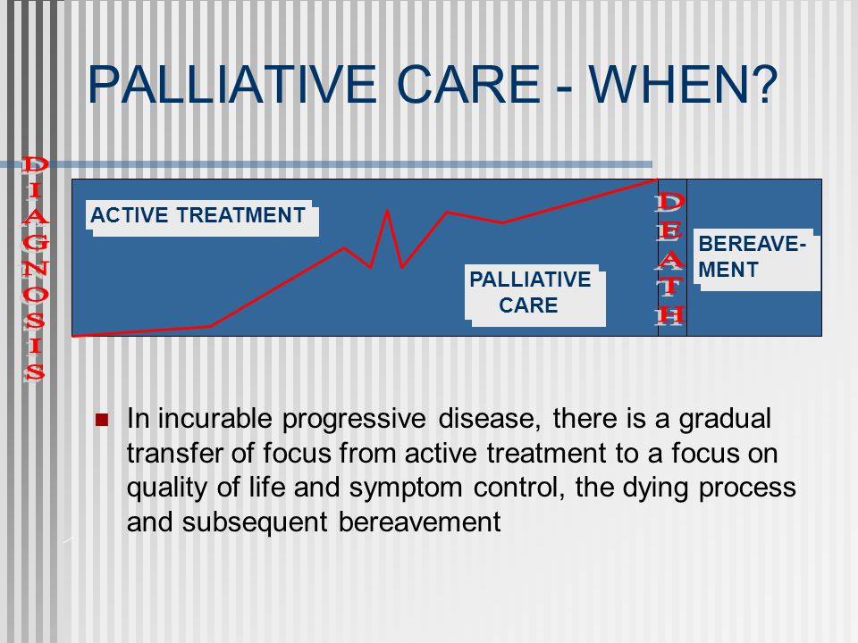 PALLIATIVE CARE - WHEN