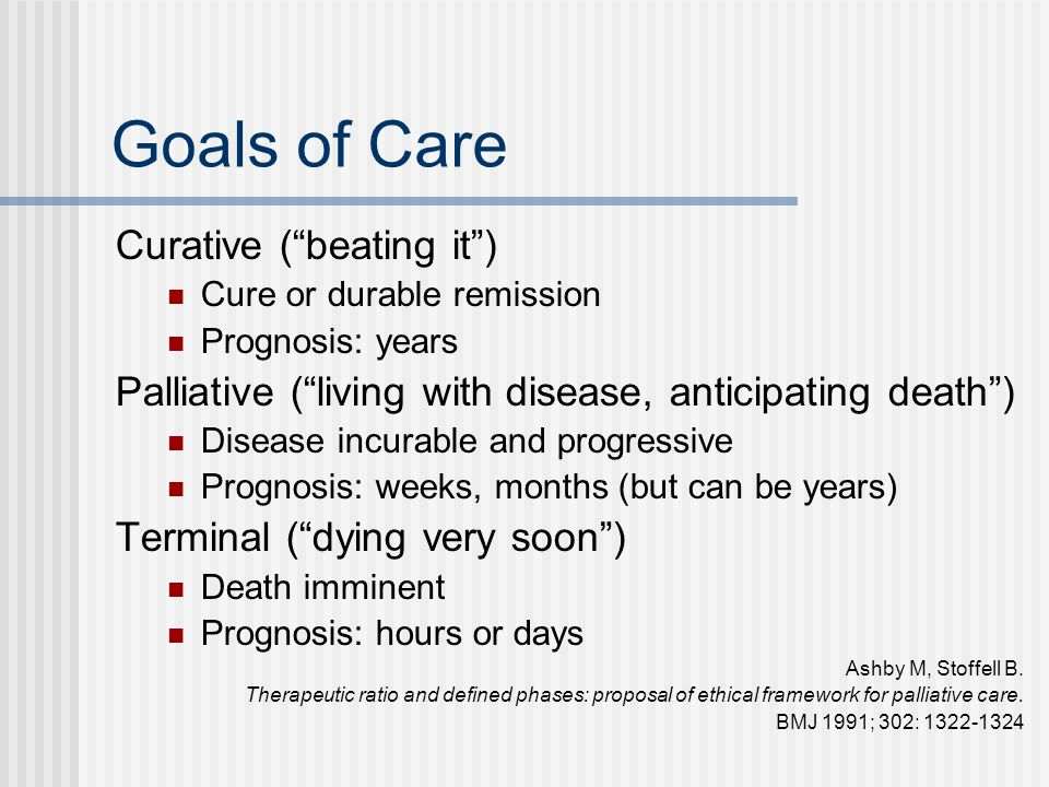 Goals of Care Curative ( beating it )