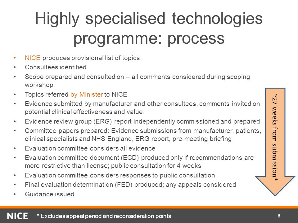 Highly specialised technologies programme: process