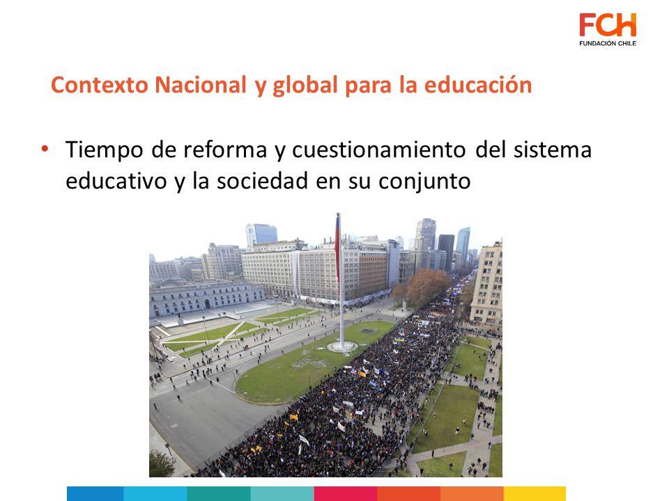 Contexto Nacional y global para la educación