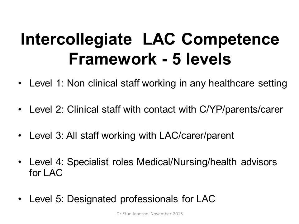 Intercollegiate LAC Competence Framework - 5 levels