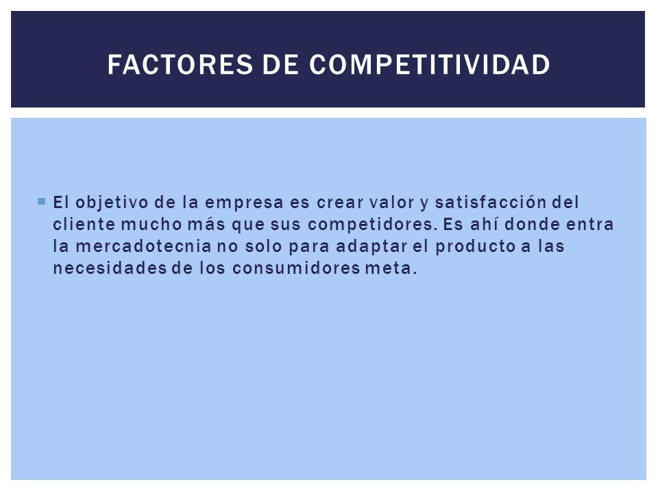 FACTORES DE COMPETITIVIDAD