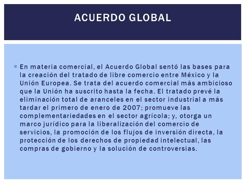 ACUERDO GLOBAL