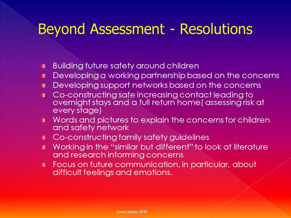 Beyond Assessment - Resolutions