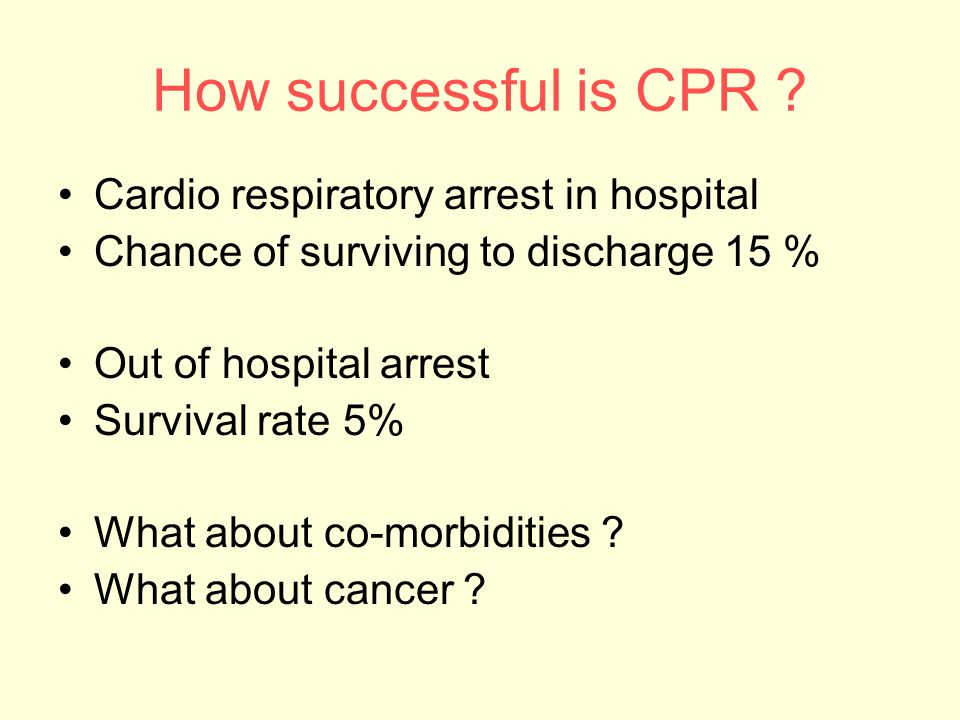 How successful is CPR Cardio respiratory arrest in hospital
