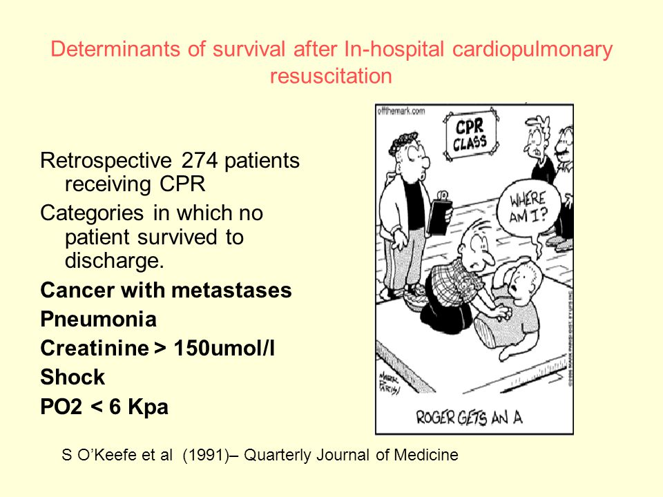 Retrospective 274 patients receiving CPR