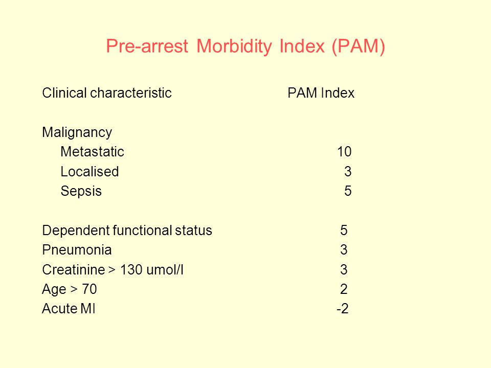 Pre-arrest Morbidity Index (PAM)