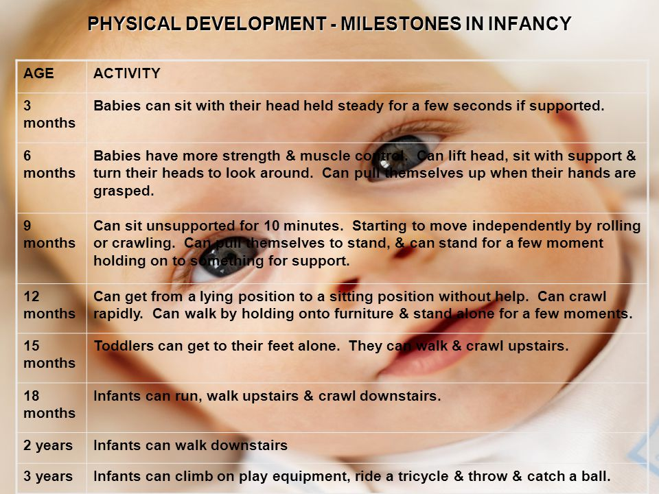 PHYSICAL DEVELOPMENT - MILESTONES IN INFANCY