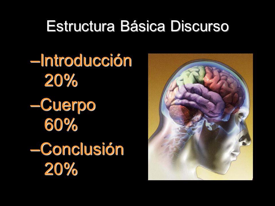 Estructura Básica Discurso