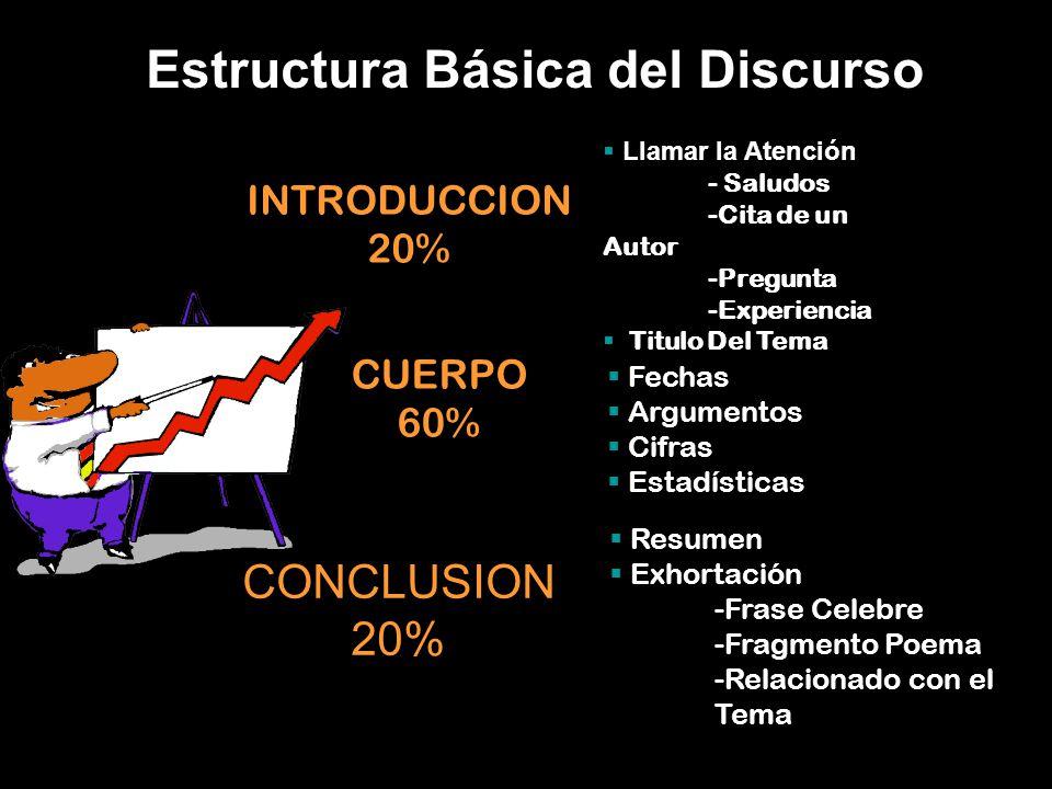 Estructura Básica del Discurso