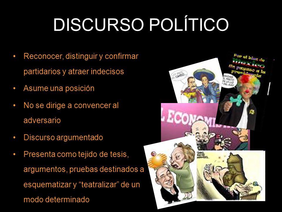 DISCURSO POLÍTICO Reconocer, distinguir y confirmar partidarios y atraer indecisos. Asume una posición.