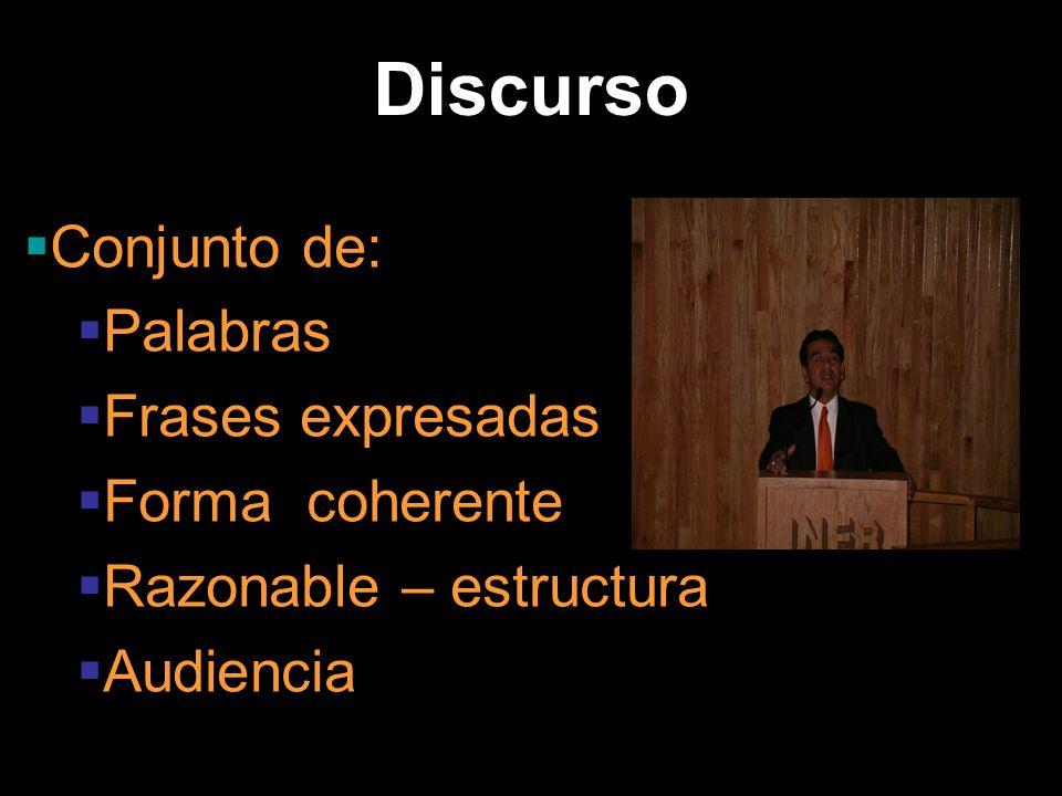 Discurso Conjunto de: Palabras Frases expresadas Forma coherente
