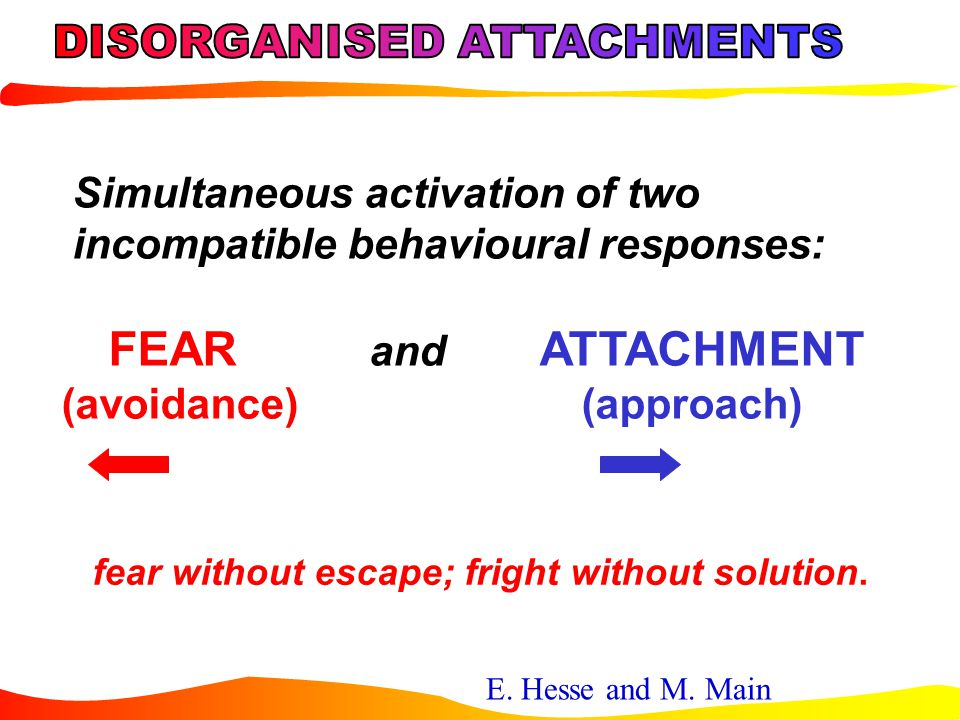 DISORGANISED ATTACHMENTS
