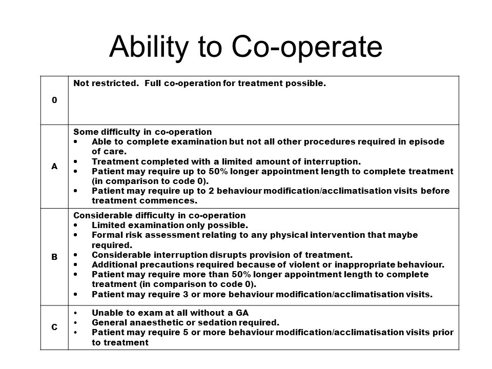 Ability to Co-operate Not restricted. Full co-operation for treatment possible. A. Some difficulty in co-operation.