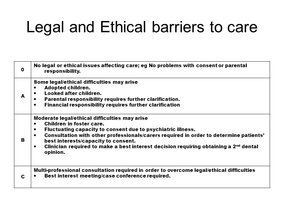 Legal and Ethical barriers to care