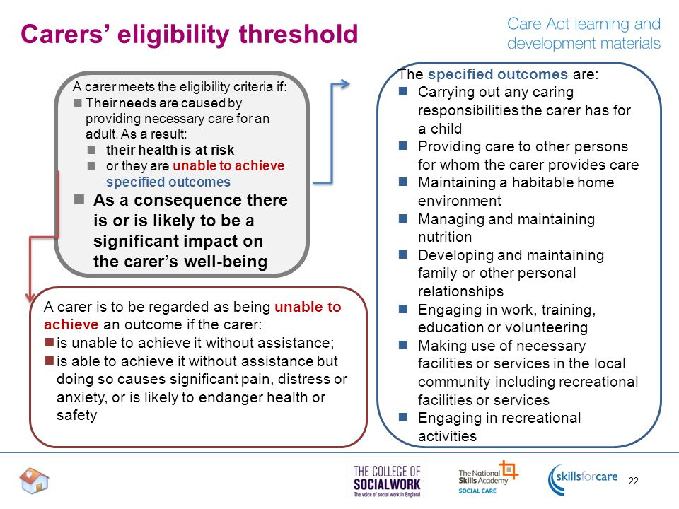 Carers' eligibility threshold