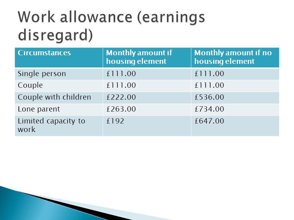 Work allowance (earnings disregard)