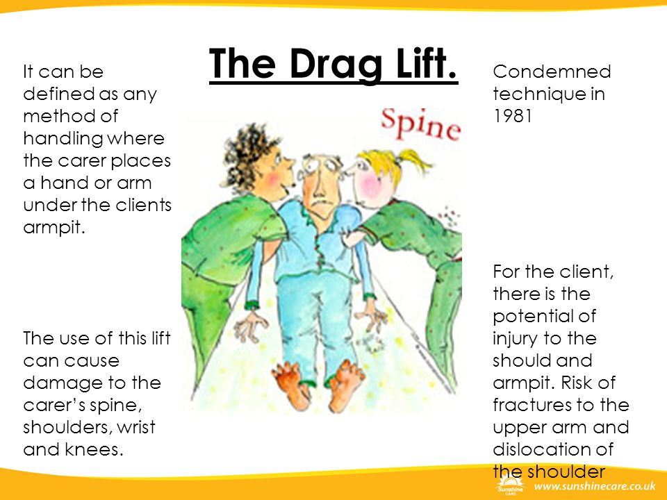 The Drag Lift. It can be defined as any method of handling where the carer places a hand or arm under the clients armpit.