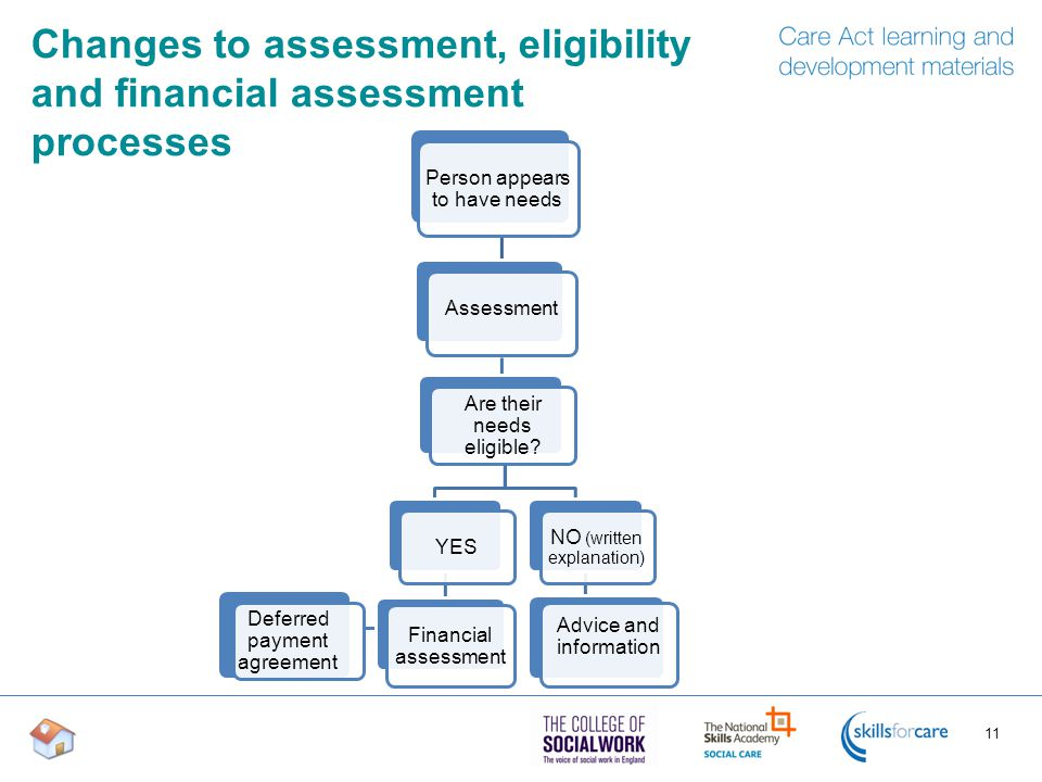 Changes to assessment, eligibility and financial assessment processes