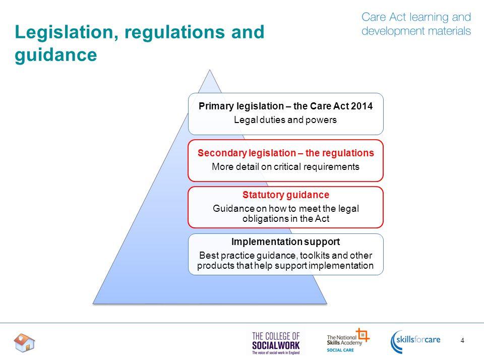 Legislation, regulations and guidance