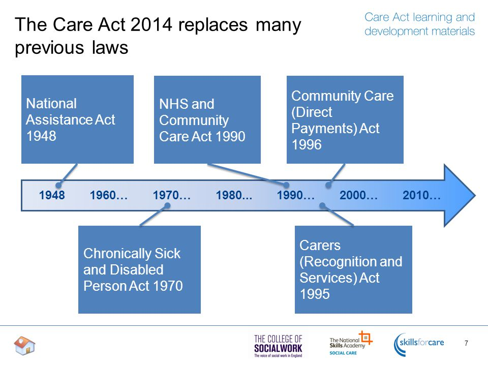 The Care Act 2014 replaces many previous laws