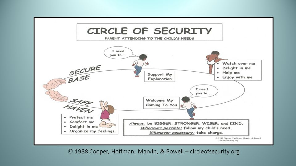  1988 Cooper, Hoffman, Marvin, & Powell – circleofsecurity.org