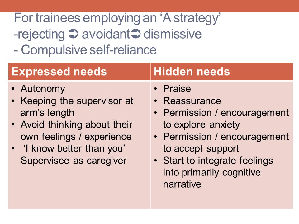 For trainees employing an 'A strategy' -rejecting  avoidant dismissive - Compulsive self-reliance