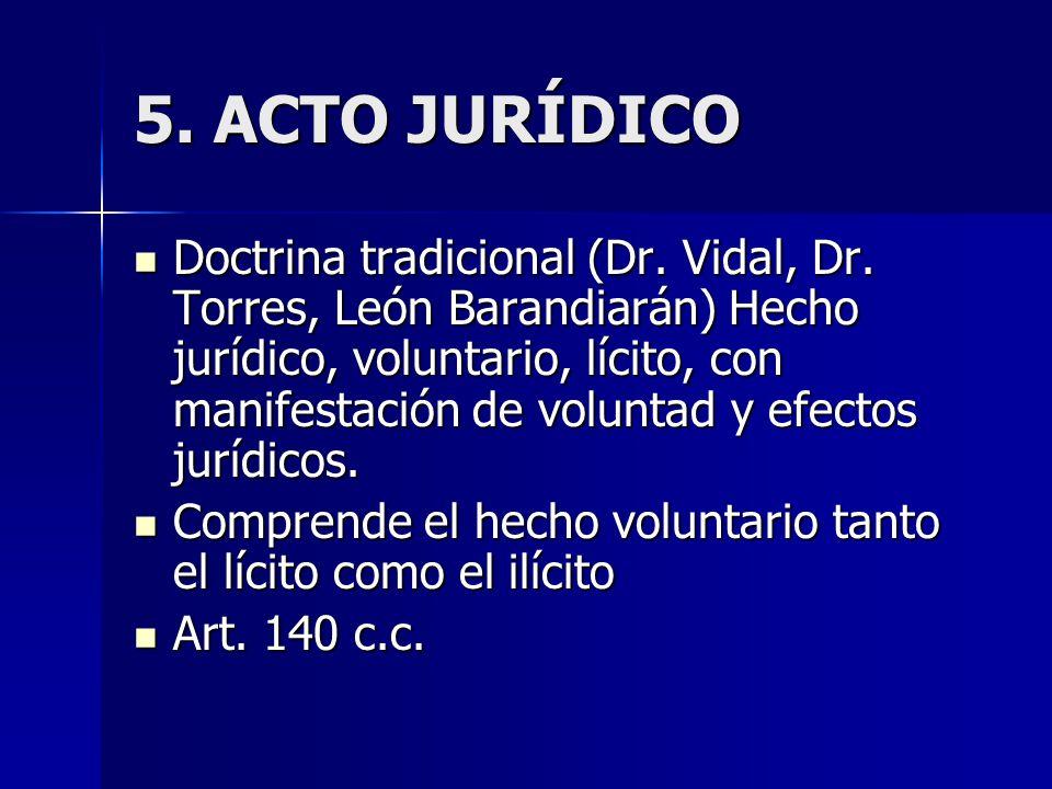 5. ACTO JURÍDICO