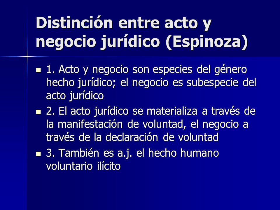Distinción entre acto y negocio jurídico (Espinoza)