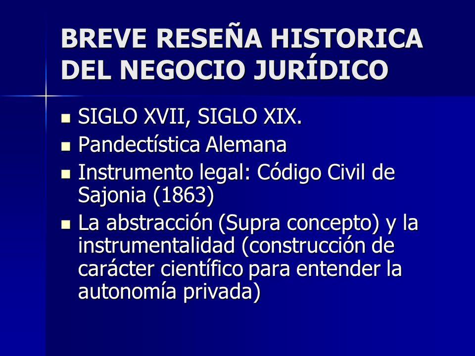 BREVE RESEÑA HISTORICA DEL NEGOCIO JURÍDICO