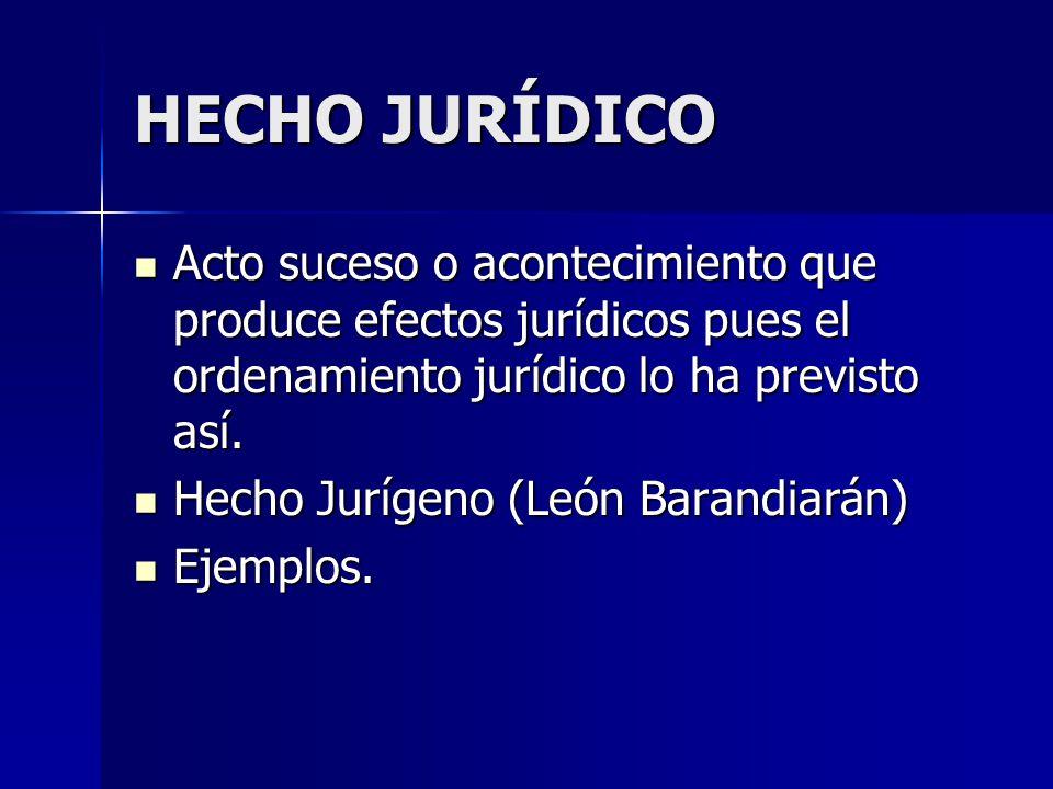 HECHO JURÍDICO Acto suceso o acontecimiento que produce efectos jurídicos pues el ordenamiento jurídico lo ha previsto así.