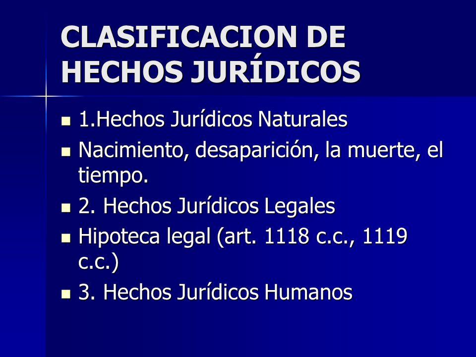 CLASIFICACION DE HECHOS JURÍDICOS