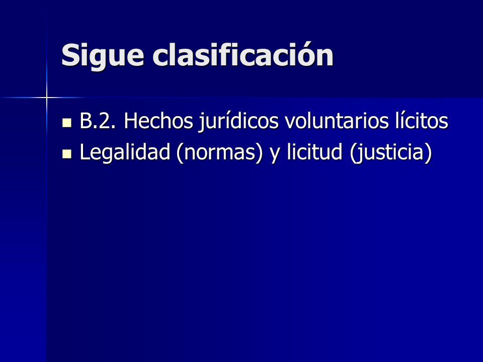 Sigue clasificación B.2. Hechos jurídicos voluntarios lícitos
