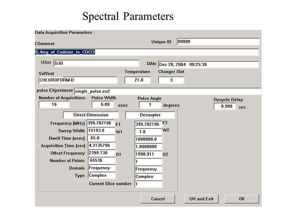 Spectral Parameters