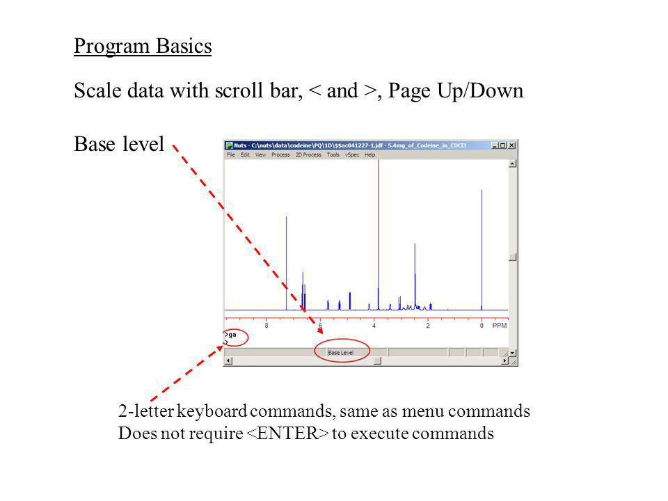 Scale data with scroll bar, < and >, Page Up/Down Base level
